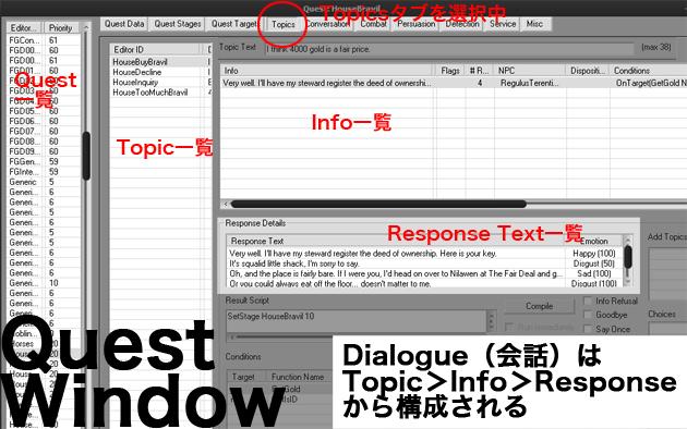 Construction SetでQuest Windowを開いているSS、個々の項目を図示